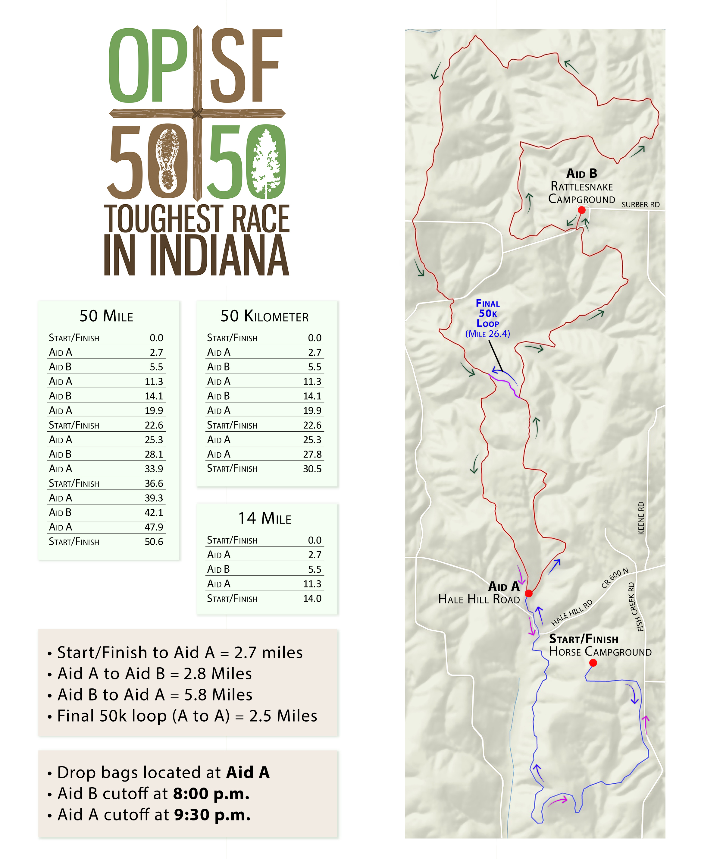 OPSF Course Map